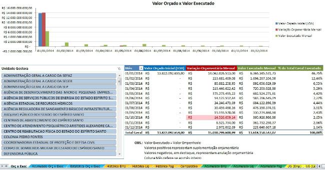 PlanilhaOrçamento2014Executivo