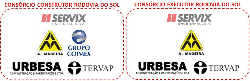 logos-consorcio-construtor-executor